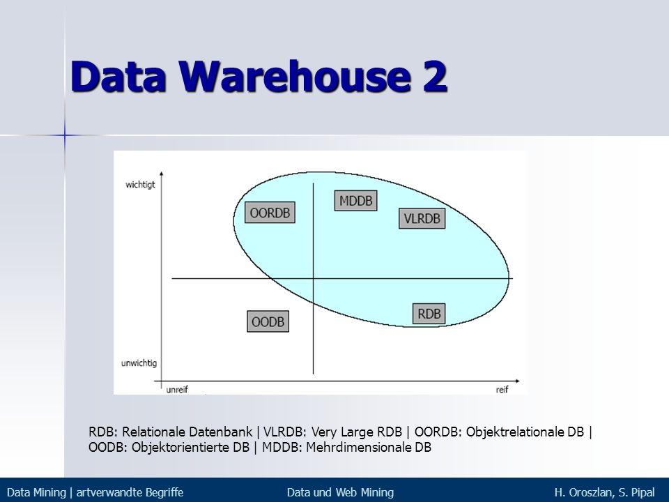 Data Warehouse 2 Data Mining | artverwandte BegriffeData und Web MiningH. Oroszlan, S. Pipal RDB: Relationale Datenbank | VLRDB: Very Large RDB | OORD