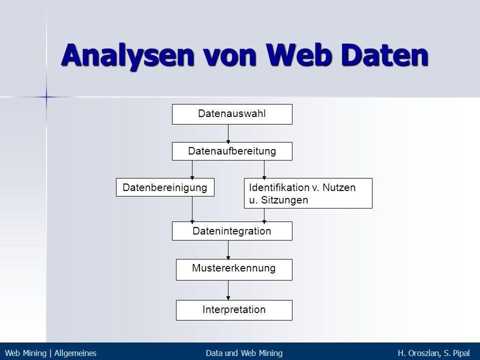 Analysen von Web Daten Datenauswahl Datenaufbereitung DatenbereinigungIdentifikation v. Nutzen u. Sitzungen Datenintegration Mustererkennung Interpret