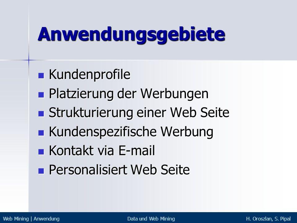 Anwendungsgebiete Kundenprofile Kundenprofile Platzierung der Werbungen Platzierung der Werbungen Strukturierung einer Web Seite Strukturierung einer