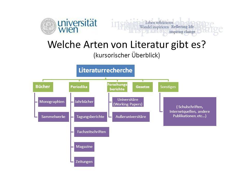 Welche Arten von Literatur gibt es? (kursorischer Überblick) Literaturrecherche Bücher Monographien Sammelwerke Periodika Jahrbücher Tagungsberichte F
