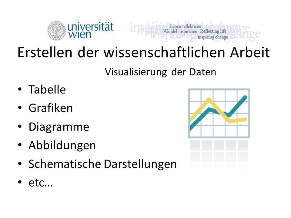 Visualisierung der Daten Tabelle Grafiken Diagramme Abbildungen Schematische Darstellungen etc… Erstellen der wissenschaftlichen Arbeit