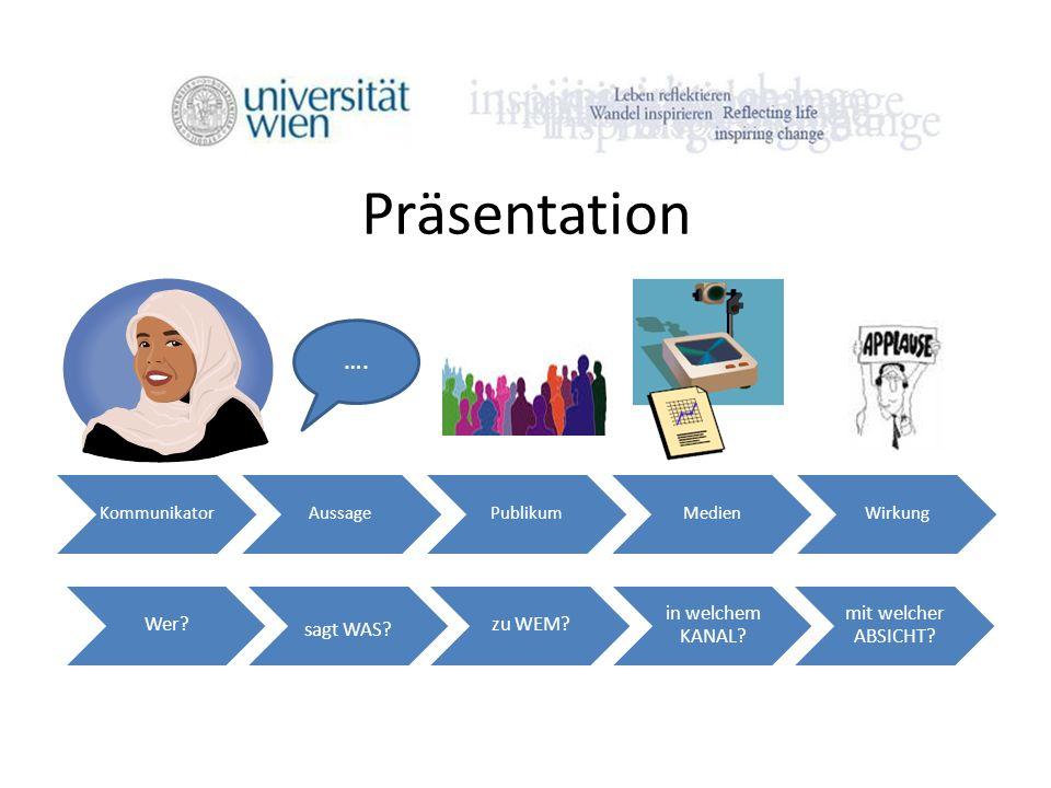 Präsentation KommunikatorAussagePublikumMedienWirkung Wer.