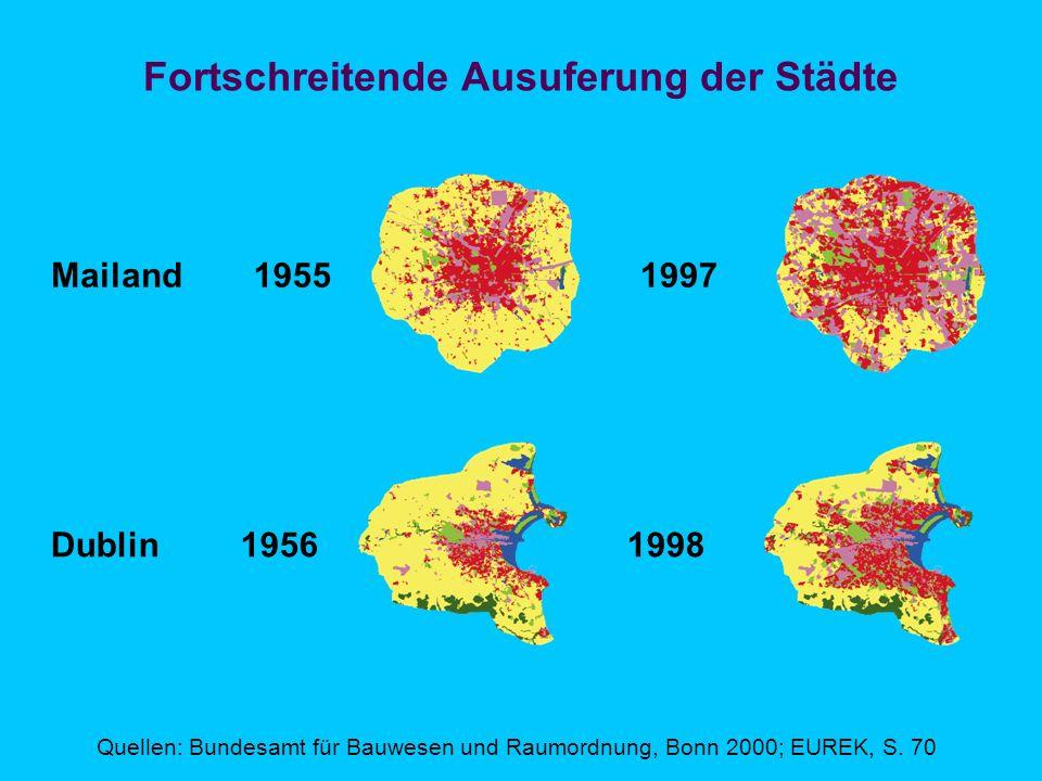 Fortschreitende Ausuferung der Städte Mailand Dublin 1955 19561998 1997 Quellen: Bundesamt für Bauwesen und Raumordnung, Bonn 2000; EUREK, S.