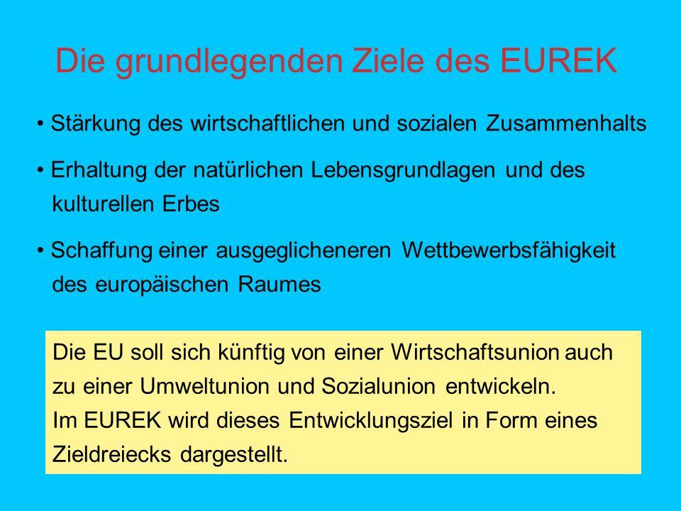 Die grundlegenden Ziele des EUREK Stärkung des wirtschaftlichen und sozialen Zusammenhalts Erhaltung der natürlichen Lebensgrundlagen und des kulturellen Erbes Schaffung einer ausgeglicheneren Wettbewerbsfähigkeit des europäischen Raumes Die EU soll sich künftig von einer Wirtschaftsunion auch zu einer Umweltunion und Sozialunion entwickeln.