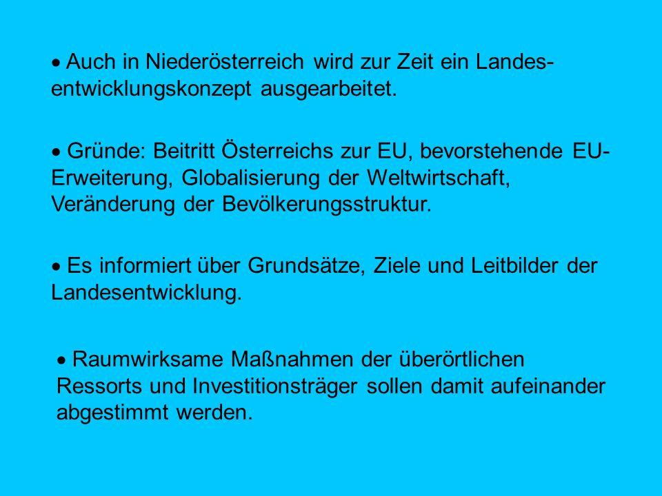 Auch in Niederösterreich wird zur Zeit ein Landes- entwicklungskonzept ausgearbeitet.
