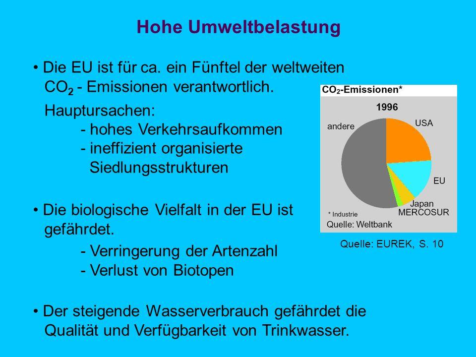 Hohe Umweltbelastung Die EU ist für ca.