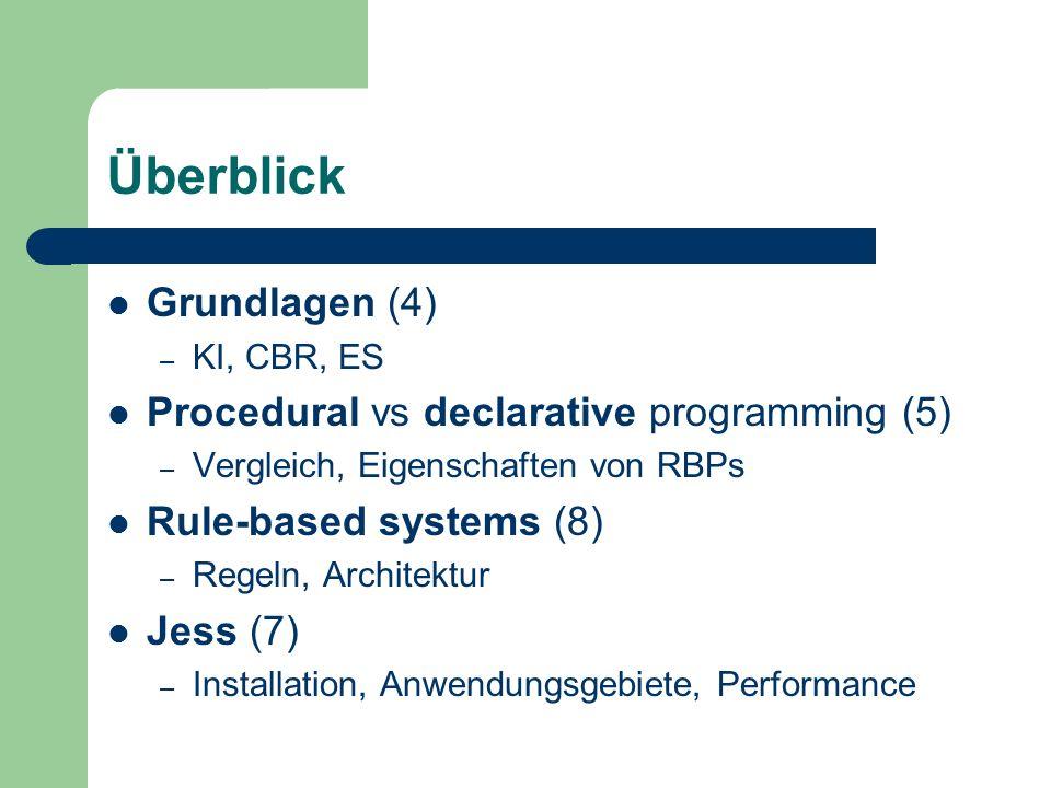 Überblick Grundlagen (4) – KI, CBR, ES Procedural vs declarative programming (5) – Vergleich, Eigenschaften von RBPs Rule-based systems (8) – Regeln, Architektur Jess (7) – Installation, Anwendungsgebiete, Performance