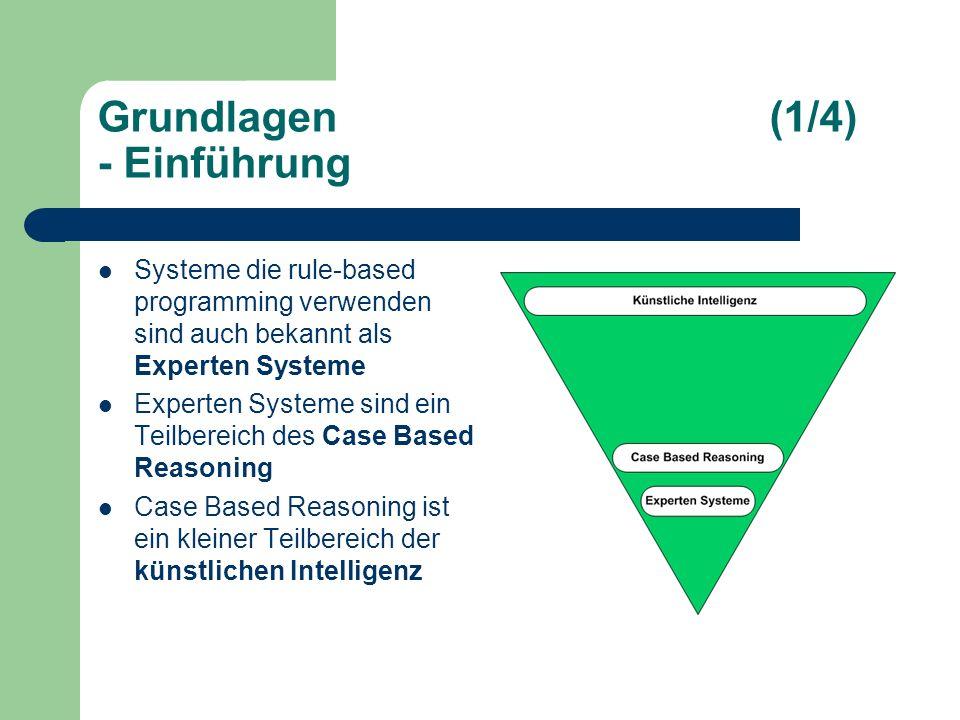 Grundlagen(1/4) - Einführung Systeme die rule-based programming verwenden sind auch bekannt als Experten Systeme Experten Systeme sind ein Teilbereich des Case Based Reasoning Case Based Reasoning ist ein kleiner Teilbereich der künstlichen Intelligenz