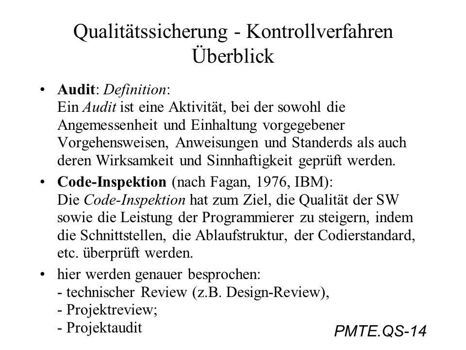 PMTE.QS-14 Qualitätssicherung - Kontrollverfahren Überblick Audit: Definition: Ein Audit ist eine Aktivität, bei der sowohl die Angemessenheit und Ein