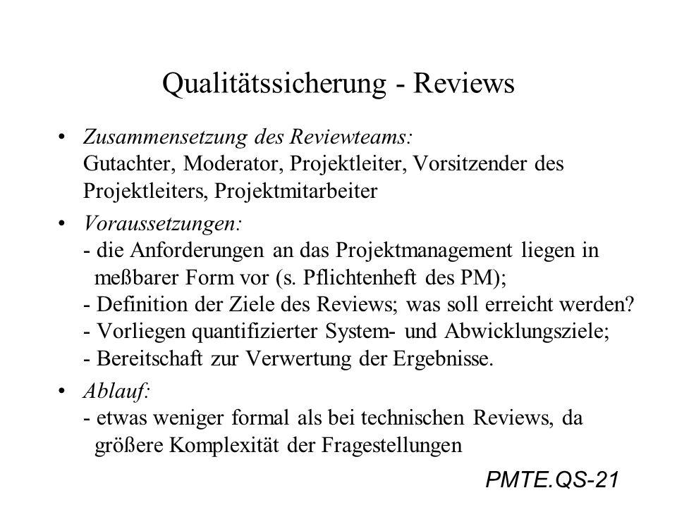 PMTE.QS-21 Qualitätssicherung - Reviews Zusammensetzung des Reviewteams: Gutachter, Moderator, Projektleiter, Vorsitzender des Projektleiters, Projekt