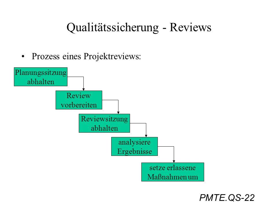 PMTE.QS-22 Qualitätssicherung - Reviews Prozess eines Projektreviews: Planungssitzung abhalten Review vorbereiten Reviewsitzung abhalten analysiere Er