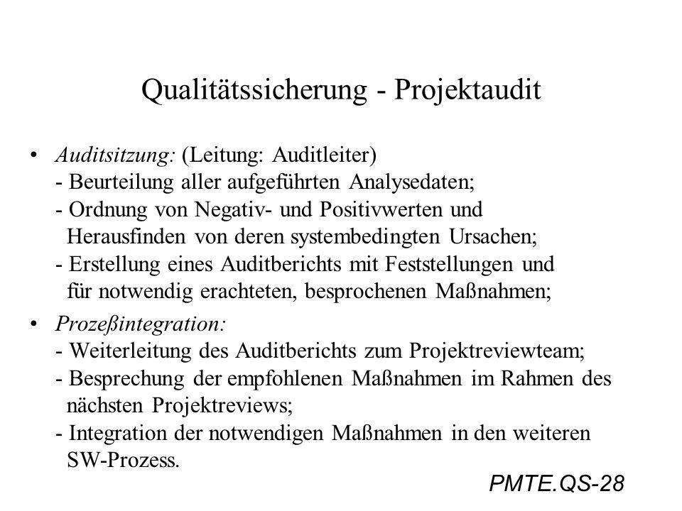 PMTE.QS-28 Qualitätssicherung - Projektaudit Auditsitzung: (Leitung: Auditleiter) - Beurteilung aller aufgeführten Analysedaten; - Ordnung von Negativ