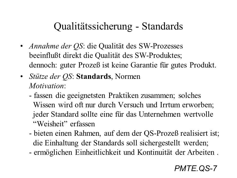 PMTE.QS-7 Qualitätssicherung - Standards Annahme der QS: die Qualität des SW-Prozesses beeinflußt direkt die Qualität des SW-Produktes; dennoch: guter