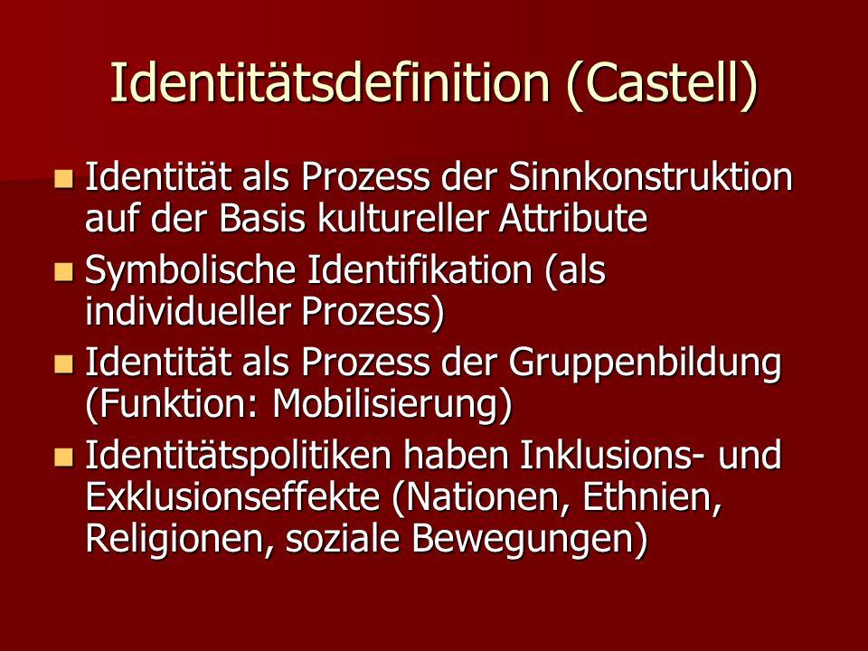 Identitätsdefinition (Castell) Identität als Prozess der Sinnkonstruktion auf der Basis kultureller Attribute Identität als Prozess der Sinnkonstrukti