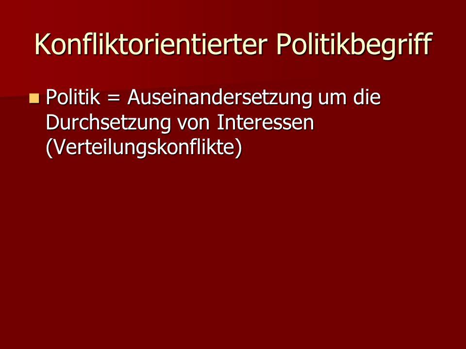 Konfliktorientierter Politikbegriff Politik = Auseinandersetzung um die Durchsetzung von Interessen (Verteilungskonflikte) Politik = Auseinandersetzun