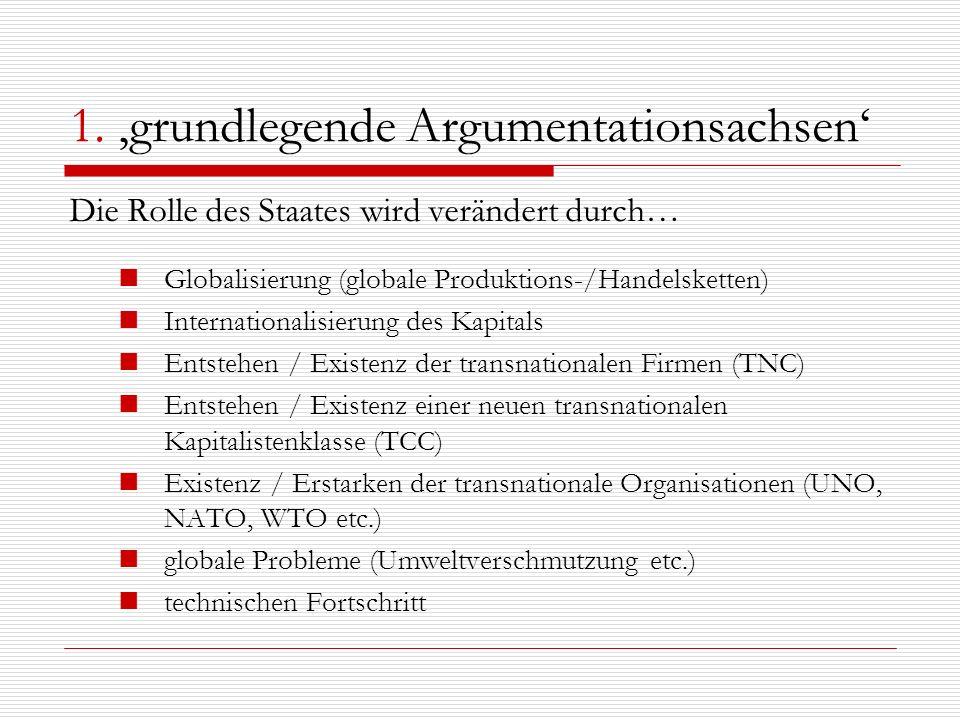 1. grundlegende Argumentationsachsen Die Rolle des Staates wird verändert durch… Globalisierung (globale Produktions-/Handelsketten) Internationalisie