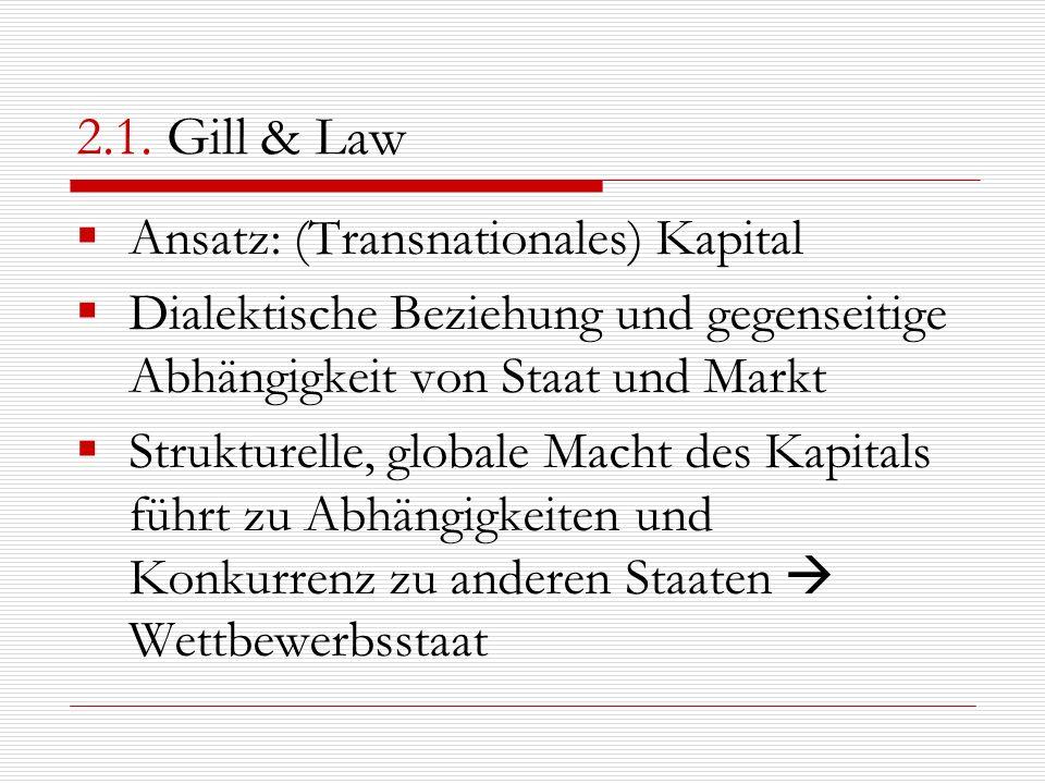 2.1. Gill & Law Ansatz: (Transnationales) Kapital Dialektische Beziehung und gegenseitige Abhängigkeit von Staat und Markt Strukturelle, globale Macht