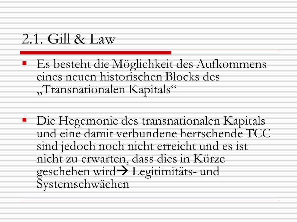 2.1. Gill & Law Es besteht die Möglichkeit des Aufkommens eines neuen historischen Blocks des Transnationalen Kapitals Die Hegemonie des transnational