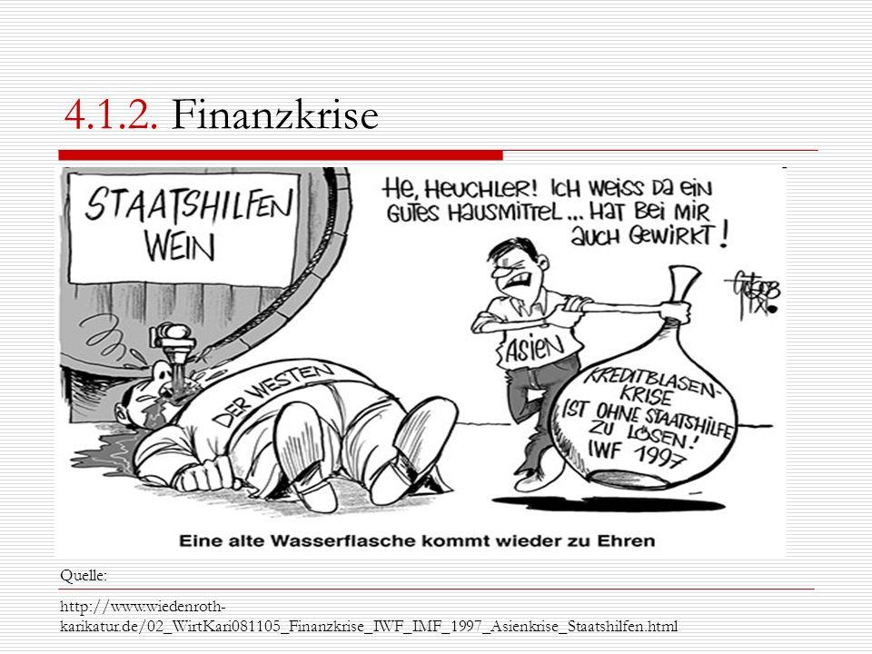 4.1.2. Finanzkrise Quelle: http://www.wiedenroth- karikatur.de/02_WirtKari081105_Finanzkrise_IWF_IMF_1997_Asienkrise_Staatshilfen.html
