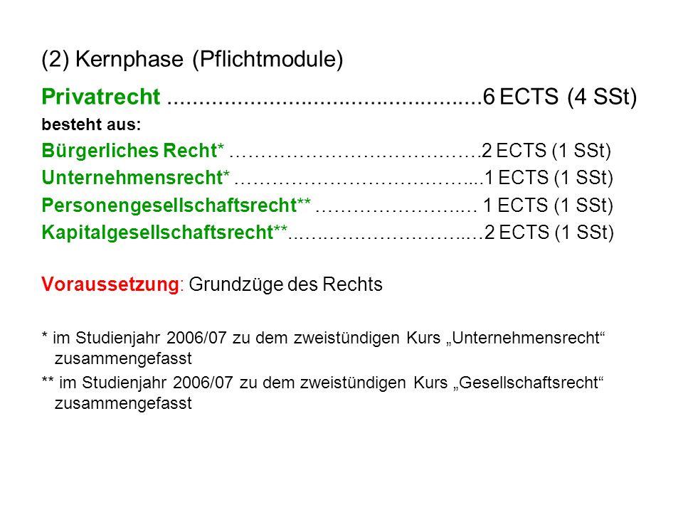 (2) Kernphase (Pflichtmodule) Privatrecht..................................................6 ECTS (4 SSt) besteht aus: Bürgerliches Recht* ………………………………….2 ECTS (1 SSt) Unternehmensrecht* ………………………………....1 ECTS (1 SSt) Personengesellschaftsrecht** …………………..… 1 ECTS (1 SSt) Kapitalgesellschaftsrecht**..….…………………..…2 ECTS (1 SSt) Voraussetzung: Grundzüge des Rechts * im Studienjahr 2006/07 zu dem zweistündigen Kurs Unternehmensrecht zusammengefasst ** im Studienjahr 2006/07 zu dem zweistündigen Kurs Gesellschaftsrecht zusammengefasst