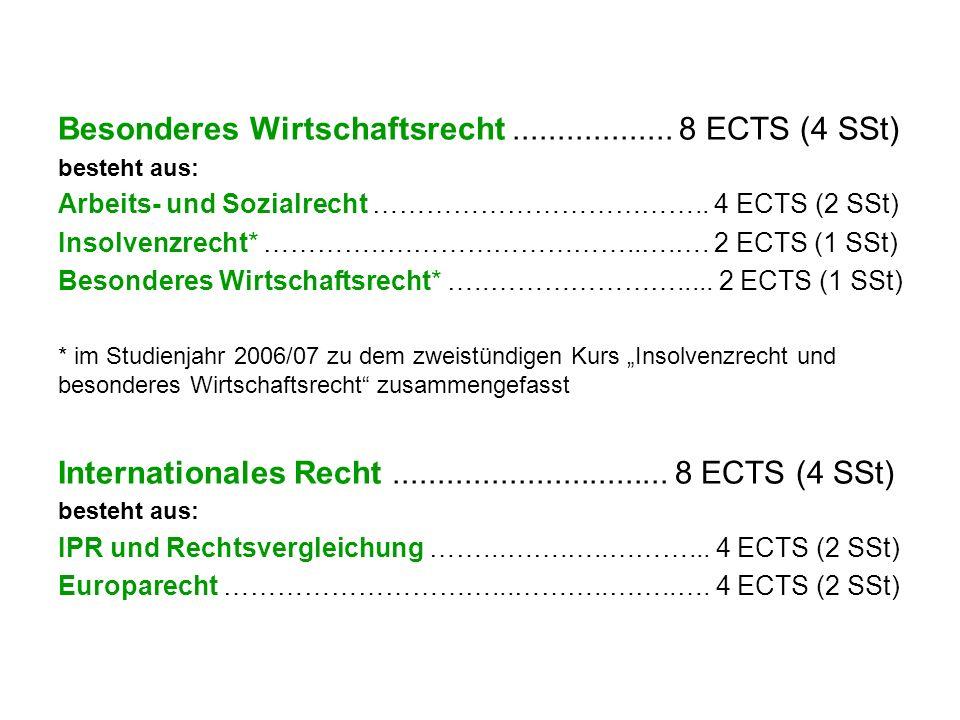 Besonderes Wirtschaftsrecht.................. 8 ECTS (4 SSt) besteht aus: Arbeits- und Sozialrecht ……………………………….. 4 ECTS (2 SSt) Insolvenzrecht* ………….
