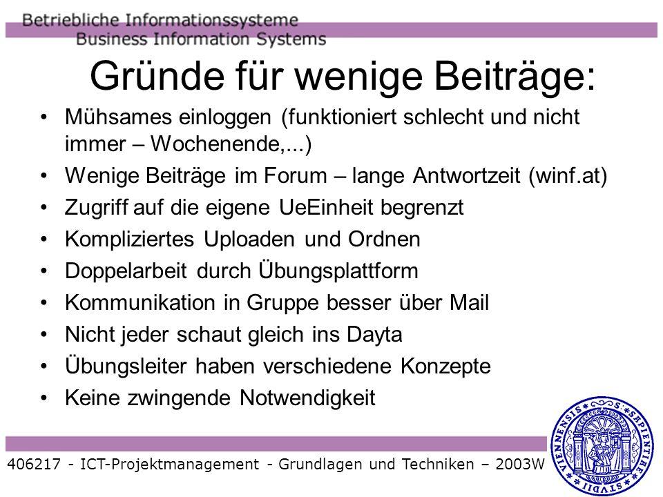 406217 - ICT-Projektmanagement - Grundlagen und Techniken – 2003W Gründe für wenige Beiträge: Mühsames einloggen (funktioniert schlecht und nicht imme