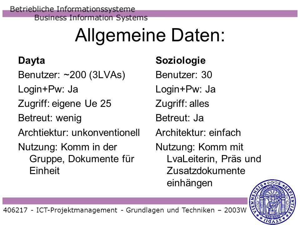 406217 - ICT-Projektmanagement - Grundlagen und Techniken – 2003W Allgemeine Daten: Dayta Benutzer: ~200 (3LVAs) Login+Pw: Ja Zugriff: eigene Ue 25 Be