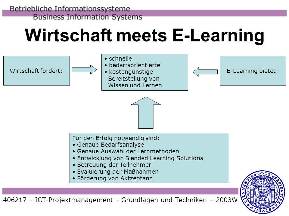 Wirtschaft meets E-Learning schnelle bedarfsorientierte kostengünstige Bereitstellung von Wissen und Lernen Wirtschaft fordert:E-Learning bietet: 4062
