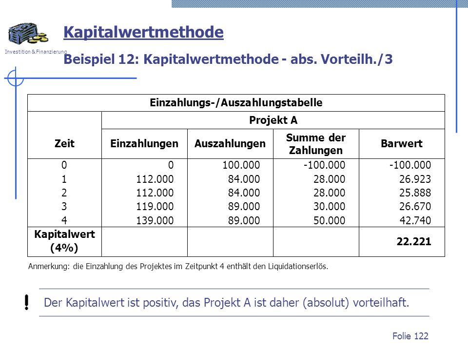 Investition & Finanzierung Folie 122 Beispiel 12: Kapitalwertmethode - abs. Vorteilh./3 Kapitalwertmethode Anmerkung: die Einzahlung des Projektes im