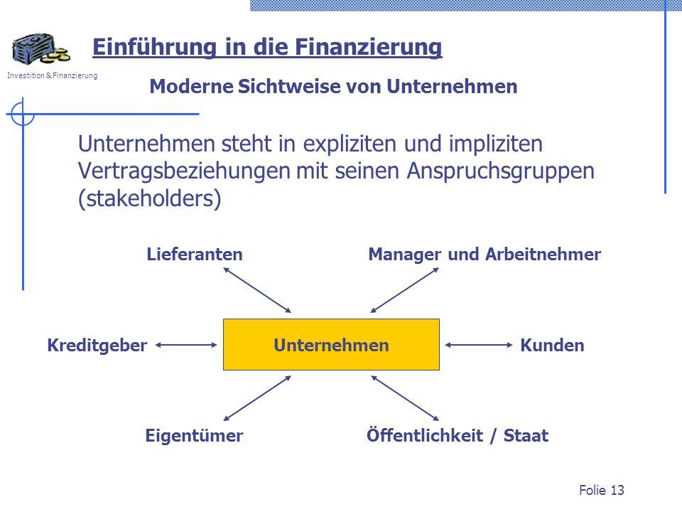 Investition & Finanzierung Folie 13 Moderne Sichtweise von Unternehmen Unternehmen steht in expliziten und impliziten Vertragsbeziehungen mit seinen A
