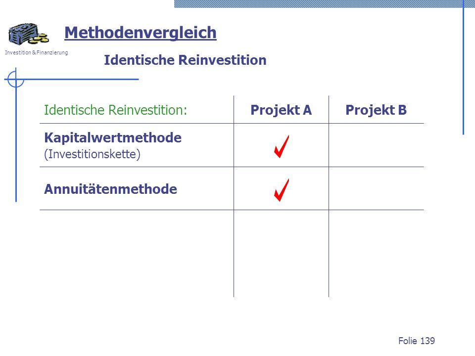 Investition & Finanzierung Folie 139 Identische Reinvestition Methodenvergleich Kapitalwertmethode (Investitionskette) Annuitätenmethode Projekt AProj