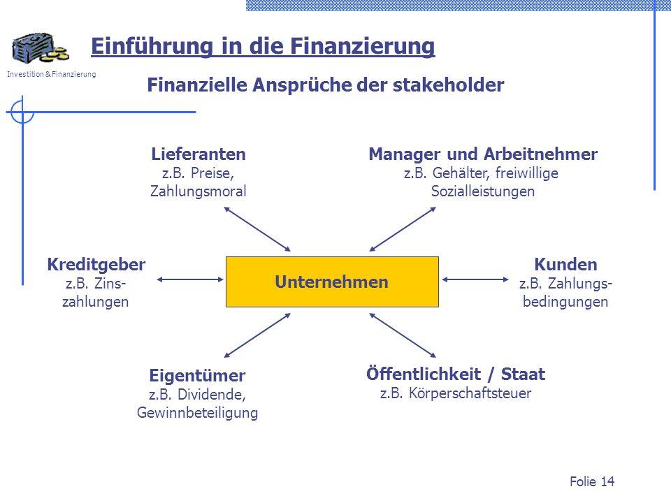 Investition & Finanzierung Folie 14 Finanzielle Ansprüche der stakeholder Einführung in die Finanzierung Unternehmen Manager und Arbeitnehmer z.B. Geh