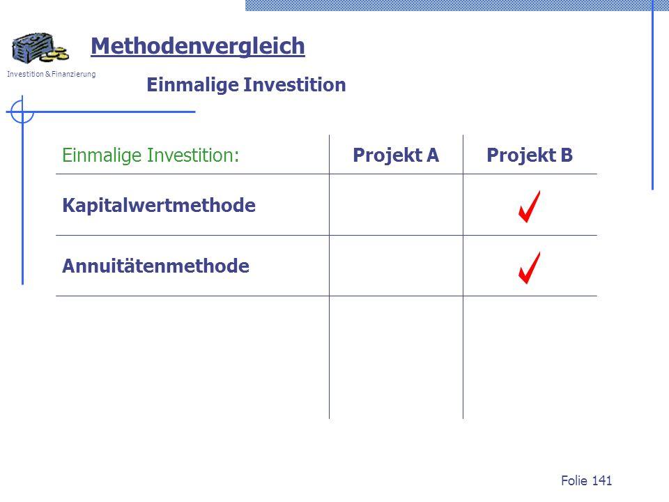 Investition & Finanzierung Folie 141 Einmalige Investition Methodenvergleich Kapitalwertmethode Projekt AProjekt BEinmalige Investition: Annuitätenmet