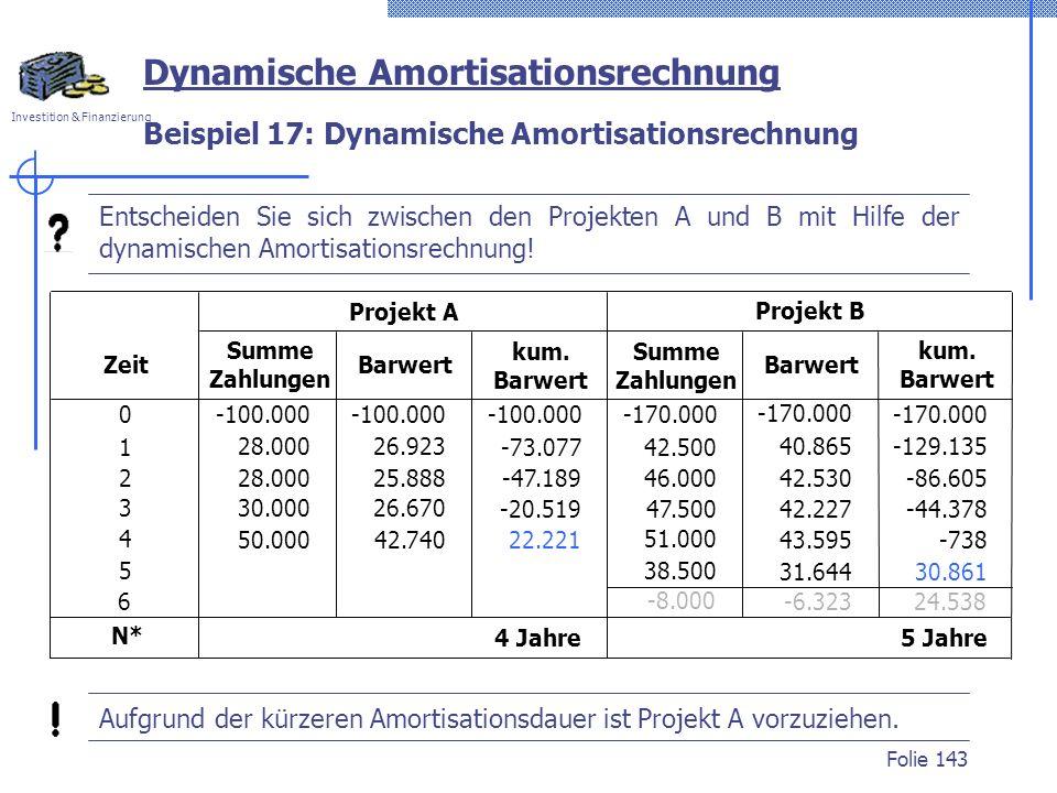Investition & Finanzierung Folie 143 Entscheiden Sie sich zwischen den Projekten A und B mit Hilfe der dynamischen Amortisationsrechnung! Dynamische A