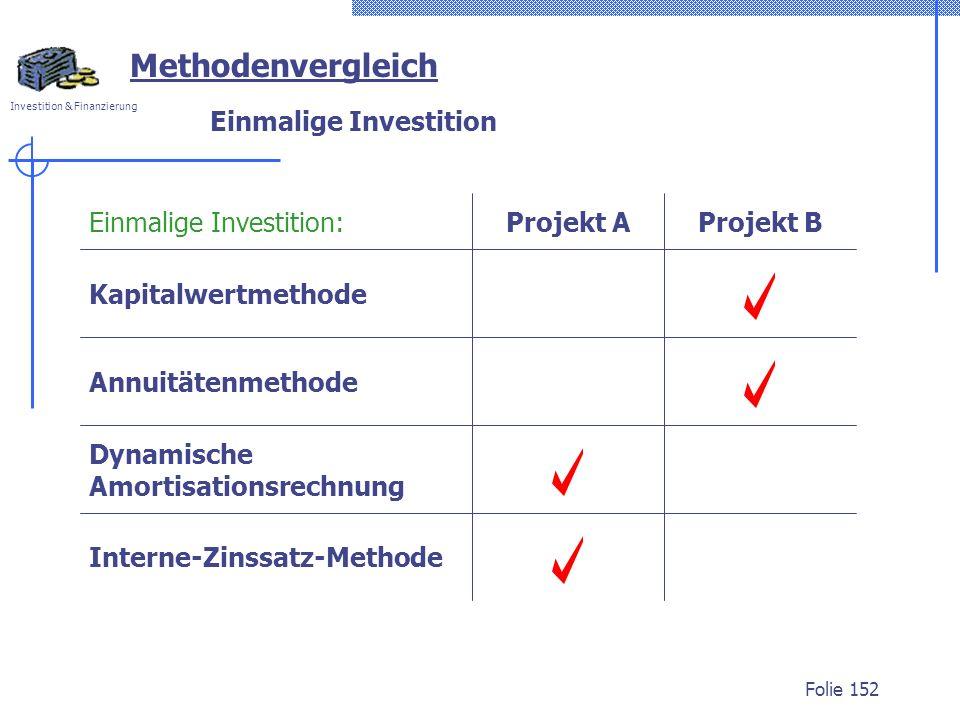Investition & Finanzierung Folie 152 Einmalige Investition Methodenvergleich Kapitalwertmethode Annuitätenmethode Dynamische Amortisationsrechnung Int