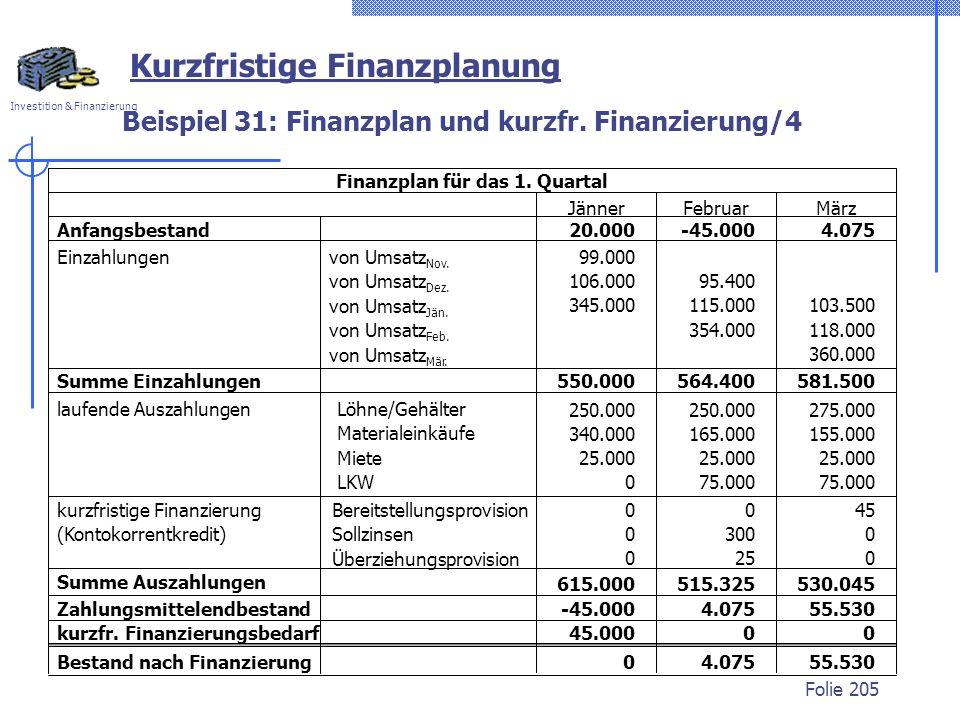 Investition & Finanzierung Folie 205 99.000 106.00095.400 345.000115.000103.500 354.000118.000 360.000 250.000 275.000 340.000165.000155.000 25.000 07