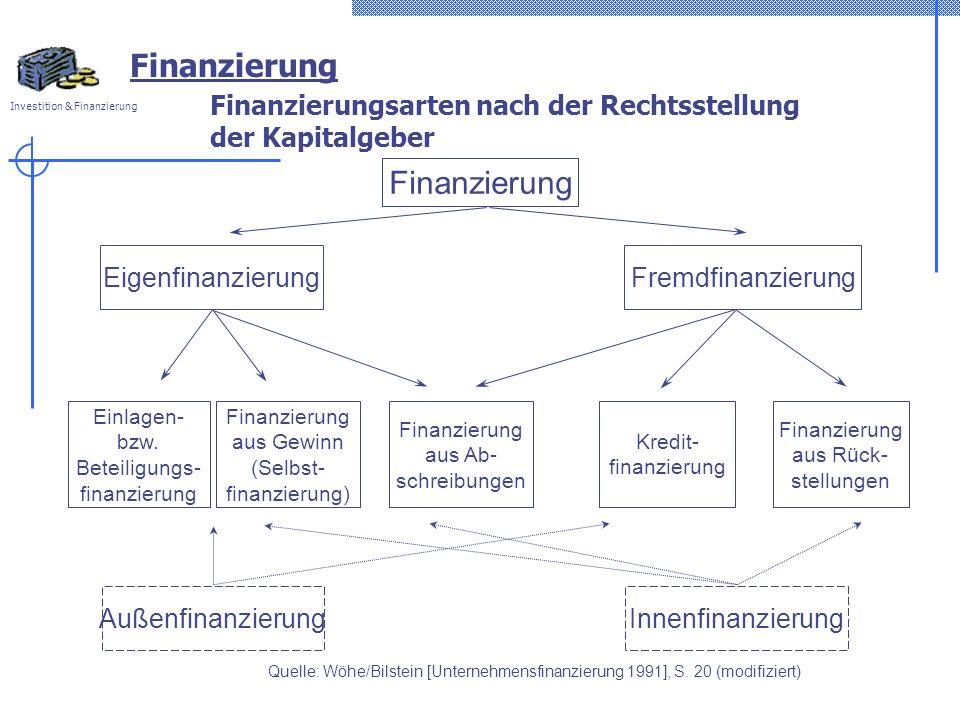 Investition & Finanzierung Finanzierungsarten nach der Rechtsstellung der Kapitalgeber Finanzierung EigenfinanzierungFremdfinanzierung Einlagen- bzw.