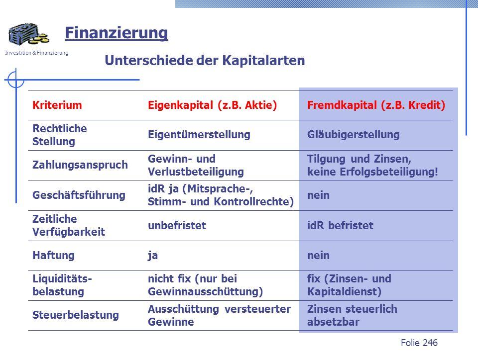 Investition & Finanzierung Folie 246 Finanzierung Unterschiede der Kapitalarten KriteriumEigenkapital (z.B. Aktie)Fremdkapital (z.B. Kredit) Steuerbel