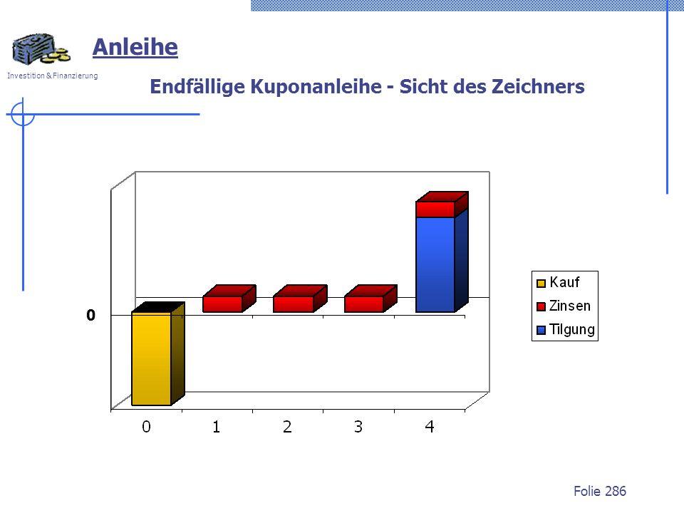 Investition & Finanzierung Folie 286 Endfällige Kuponanleihe - Sicht des Zeichners Anleihe 0