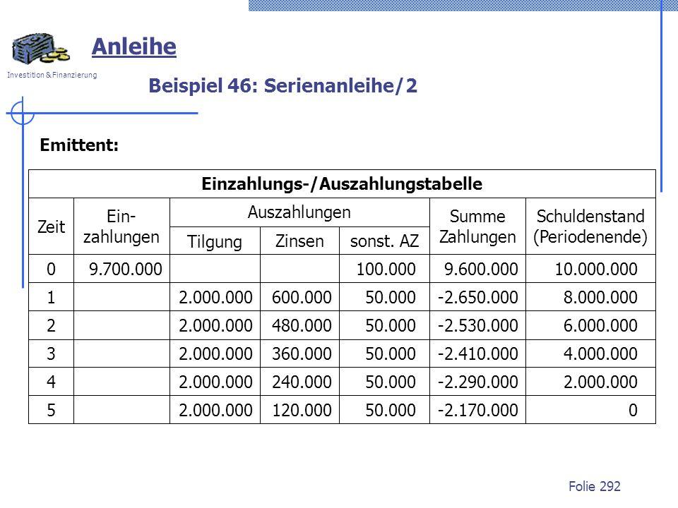 Investition & Finanzierung Folie 292 2.000.000360.00050.000-2.410.0004.000.000 Anleihe 100.0009.700.0009.600.00010.000.000 2.000.000600.00050.000-2.65