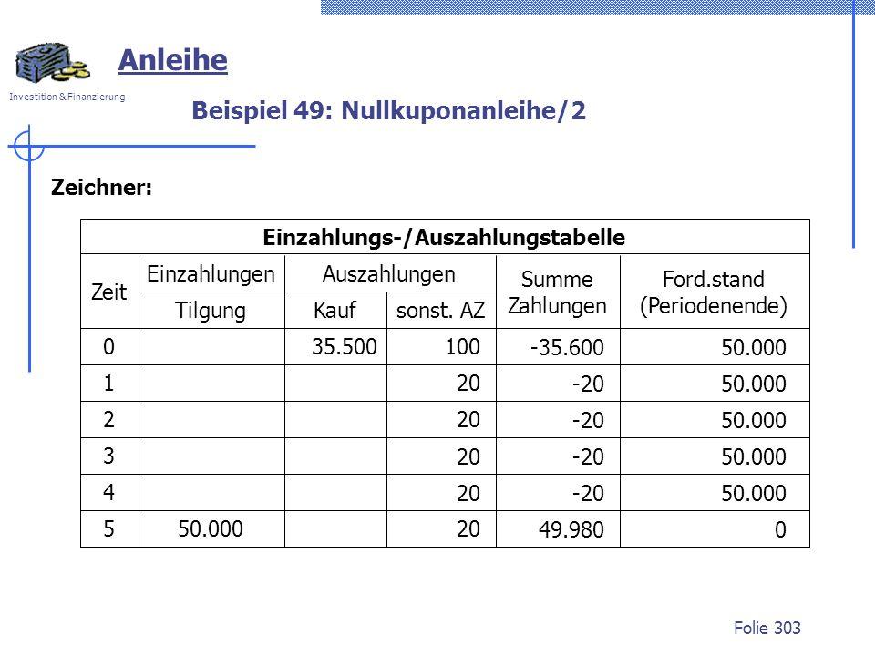 Investition & Finanzierung Folie 303 Anleihe 100 -35.60050.000 35.500 Einzahlungs-/Auszahlungstabelle Einzahlungen Auszahlungen Summe Zahlungen Ford.s