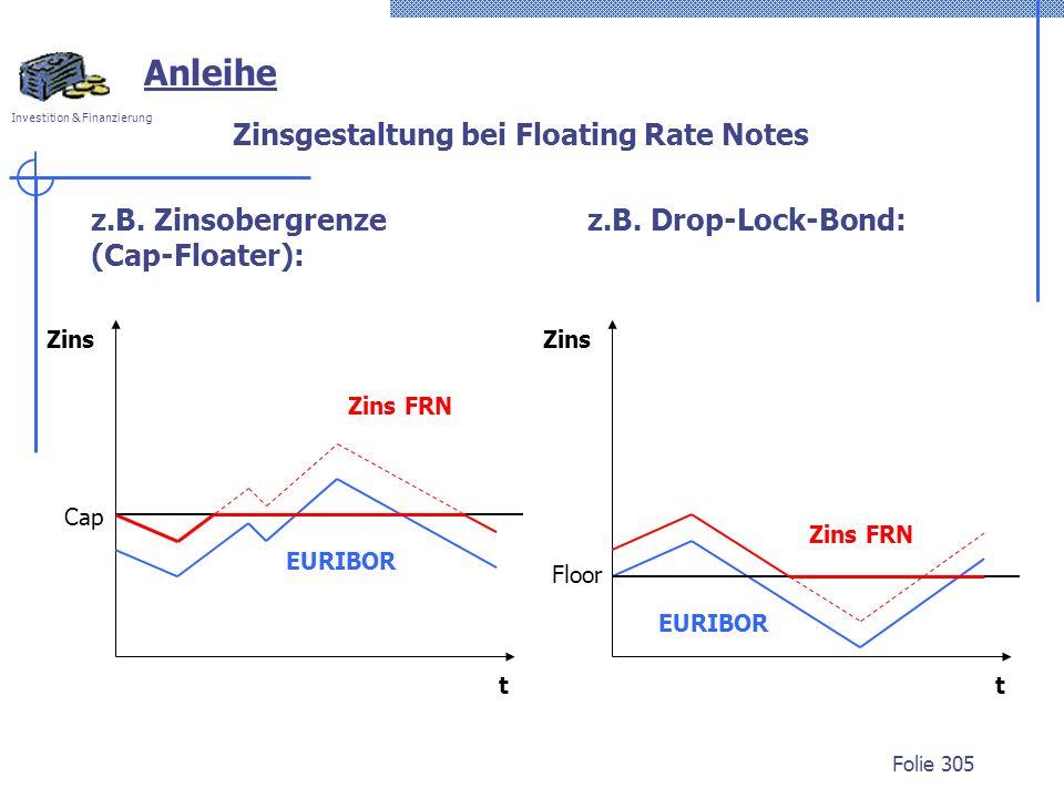 Investition & Finanzierung Folie 305 Cap t Zins Zinsgestaltung bei Floating Rate Notes Anleihe z.B. Zinsobergrenze (Cap-Floater): EURIBOR z.B. Drop-Lo