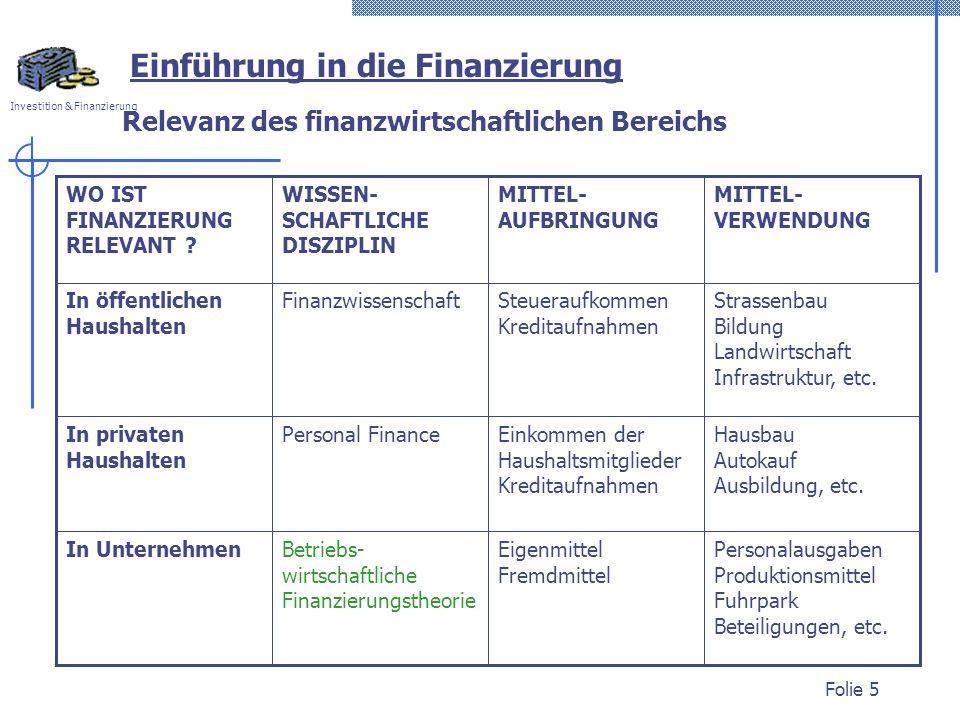 Investition & Finanzierung Folie 5 Relevanz des finanzwirtschaftlichen Bereichs Personalausgaben Produktionsmittel Fuhrpark Beteiligungen, etc. Eigenm