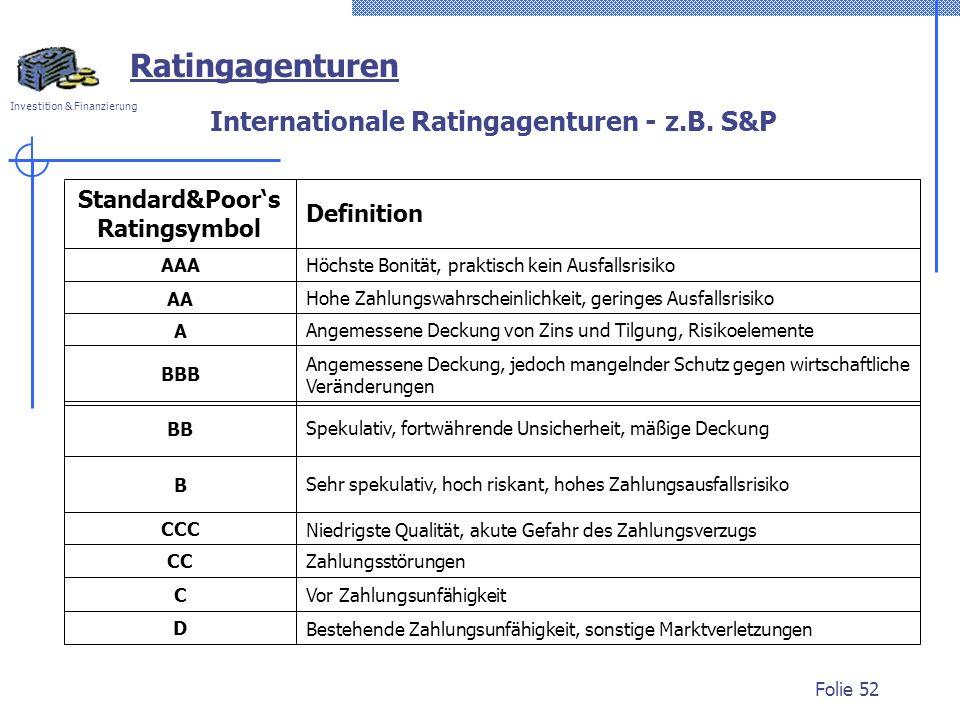 Investition & Finanzierung Folie 52 Internationale Ratingagenturen - z.B. S&P Ratingagenturen Höchste Bonität, praktisch kein Ausfallsrisiko Hohe Zahl