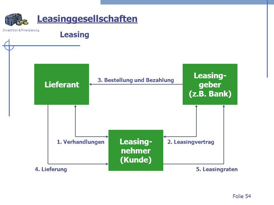 Investition & Finanzierung Folie 54 Leasinggesellschaften Leasing Lieferant Leasing- geber (z.B. Bank) Leasing- nehmer (Kunde) 3. Bestellung und Bezah