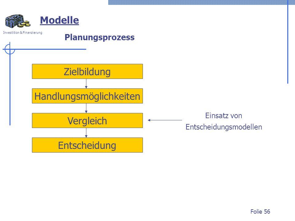 Investition & Finanzierung Folie 56 Planungsprozess Modelle Zielbildung HandlungsmöglichkeitenVergleich Einsatz von Entscheidungsmodellen Entscheidung