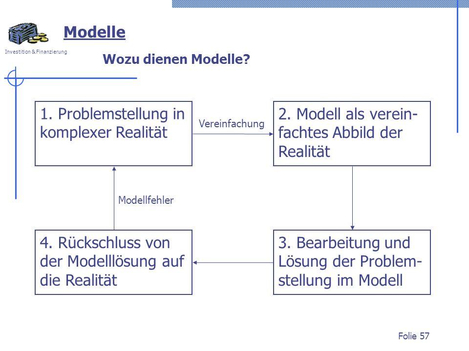 Investition & Finanzierung Folie 57 Wozu dienen Modelle? 1. Problemstellung in komplexer Realität Modelle 4. Rückschluss von der Modelllösung auf die
