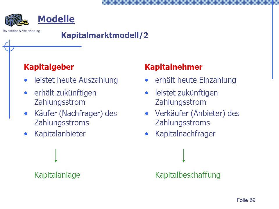 Investition & Finanzierung Folie 69 Kapitalmarktmodell/2 Modelle Kapitalgeber leistet heute Auszahlung erhält zukünftigen Zahlungsstrom Käufer (Nachfr