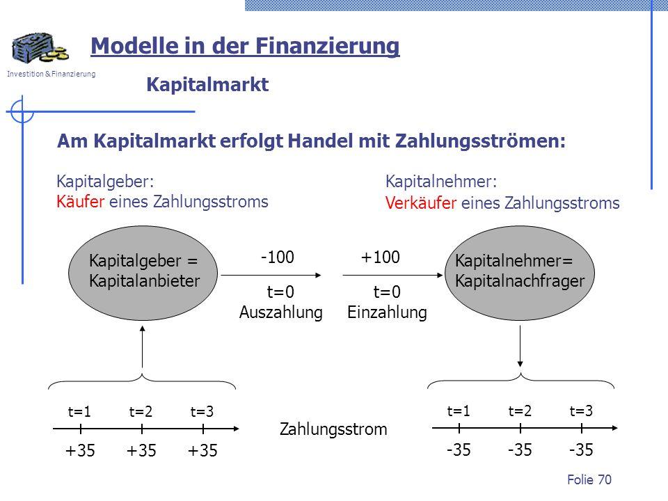 Investition & Finanzierung Folie 70 Kapitalmarkt Am Kapitalmarkt erfolgt Handel mit Zahlungsströmen: Modelle in der Finanzierung Kapitalgeber = Kapita