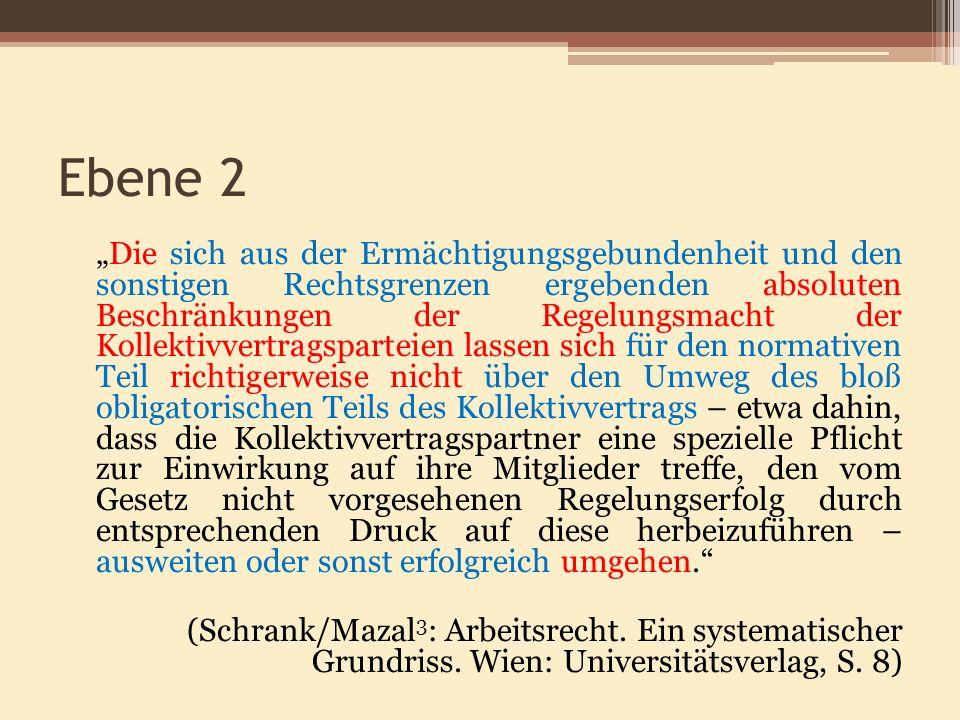 Ebene 2 Die sich aus der Ermächtigungsgebundenheit und den sonstigen Rechtsgrenzen ergebenden absoluten Beschränkungen der Regelungsmacht der Kollekti